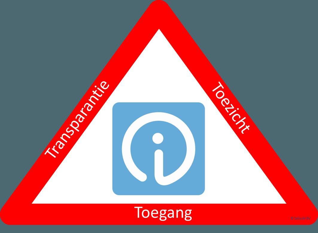 cursus meldplicht datalekken workshop training wet wbp privacy impact assessment